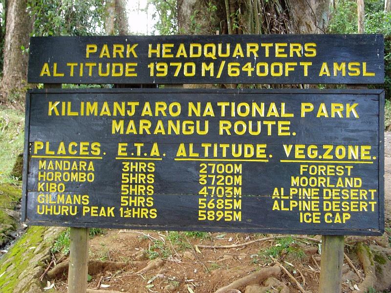 Kilimanjaro hike - Marangu route